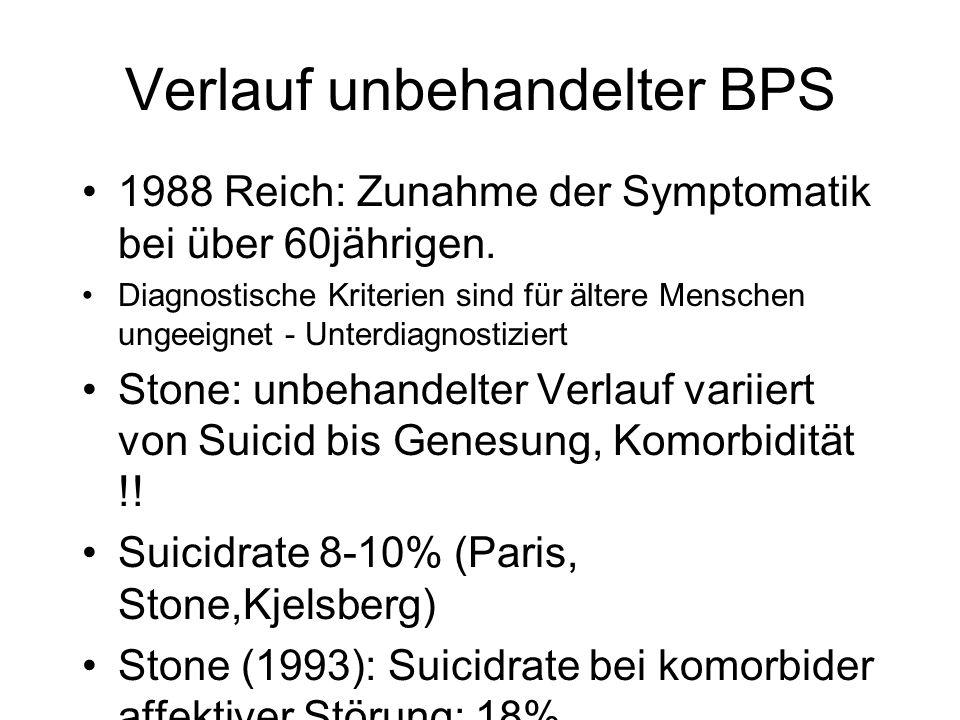 Verlauf unbehandelter BPS 1988 Reich: Zunahme der Symptomatik bei über 60jährigen. Diagnostische Kriterien sind für ältere Menschen ungeeignet - Unter