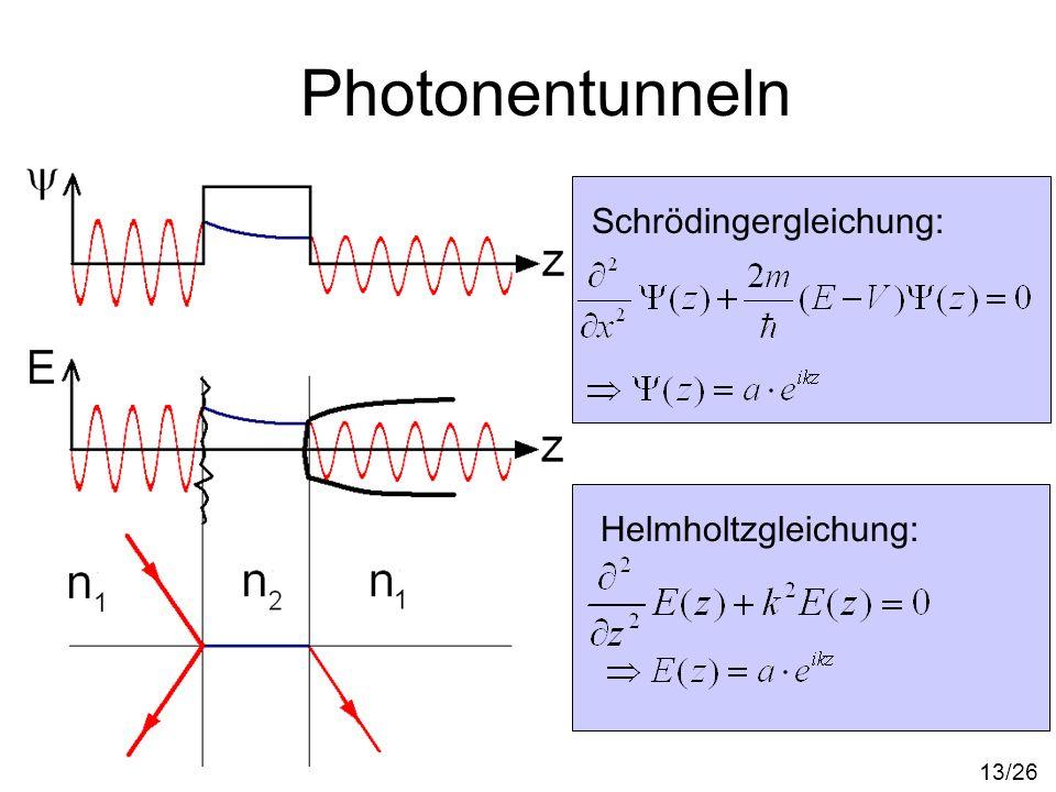 Photonentunneln Schrödingergleichung:Helmholtzgleichung: 13/26