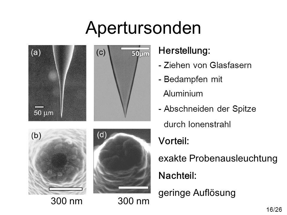 300 nm Apertursonden Herstellung: - Ziehen von Glasfasern - Bedampfen mit Aluminium - Abschneiden der Spitze durch Ionenstrahl Vorteil: exakte Probena