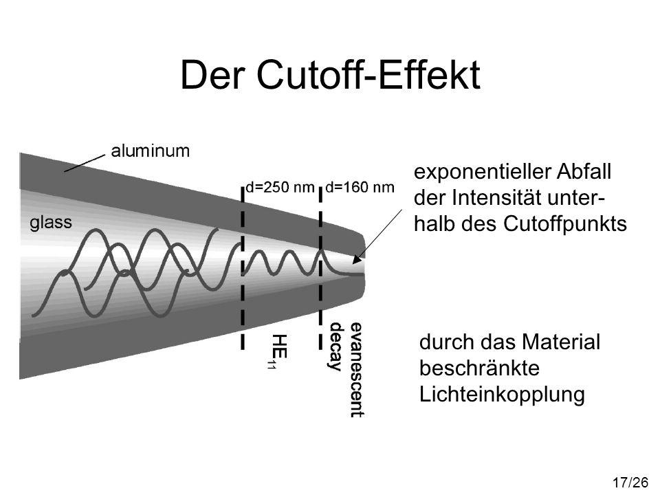 Der Cutoff-Effekt exponentieller Abfall der Intensität unter- halb des Cutoffpunkts durch das Material beschränkte Lichteinkopplung 17/26