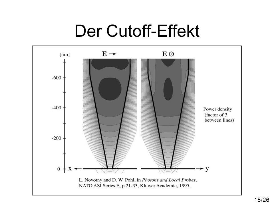 Der Cutoff-Effekt 18/26