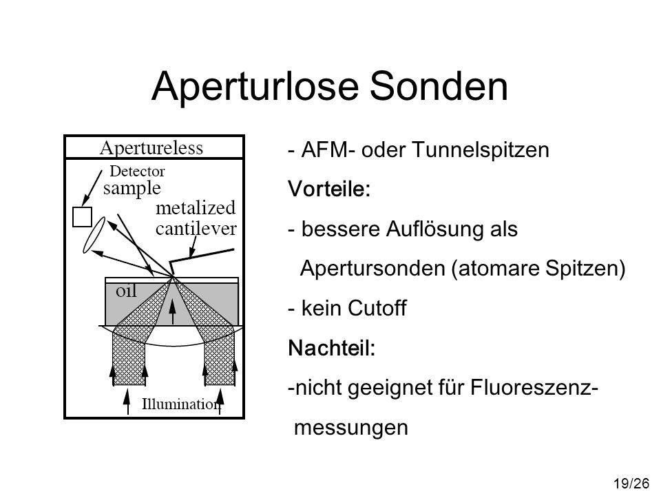 Aperturlose Sonden - AFM- oder Tunnelspitzen Vorteile: - bessere Auflösung als Apertursonden (atomare Spitzen) - kein Cutoff Nachteil: -nicht geeignet
