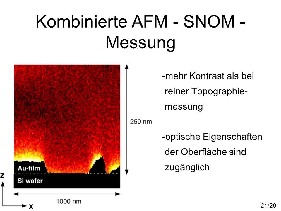 Kombinierte AFM - SNOM - Messung -mehr Kontrast als bei reiner Topographie- messung -optische Eigenschaften der Oberfläche sind zugänglich 21/26