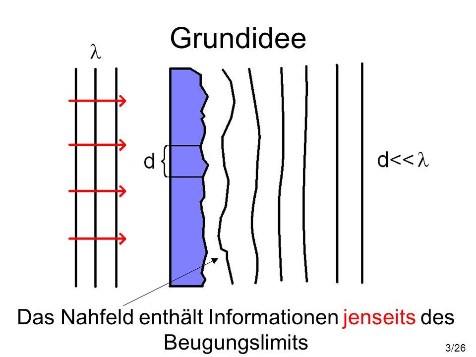 Evaneszenzfeld-Sensoren Prisma Luft Laser Laser wird über O 2 -Resonanz durchgestimmt => Abklinglänge d ändert sich um etwa 30% 24/26