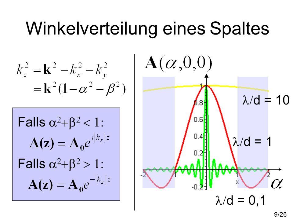 Winkelverteilung eines Spaltes Fernzone Nahfeld d>> d~ d< Propagierende Wellen Evaneszente Wellen 10/26