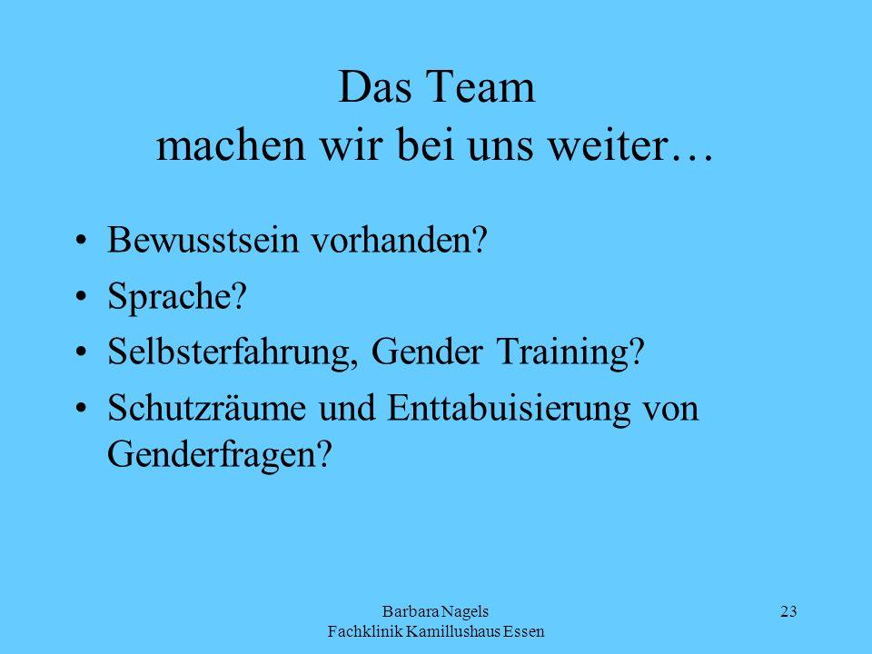 Barbara Nagels Fachklinik Kamillushaus Essen 23 Das Team machen wir bei uns weiter… Bewusstsein vorhanden? Sprache? Selbsterfahrung, Gender Training?
