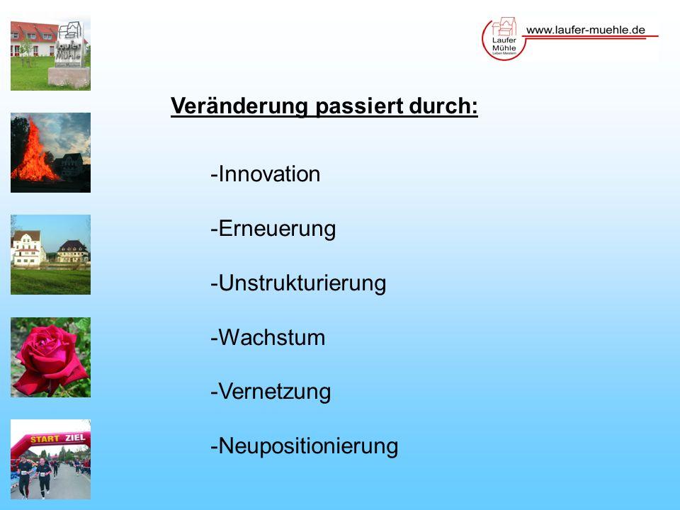 Veränderung passiert durch: -Innovation -Erneuerung -Unstrukturierung -Wachstum -Vernetzung -Neupositionierung