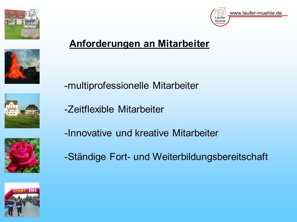 Anforderungen an Mitarbeiter -multiprofessionelle Mitarbeiter -Zeitflexible Mitarbeiter -Innovative und kreative Mitarbeiter -Ständige Fort- und Weiterbildungsbereitschaft