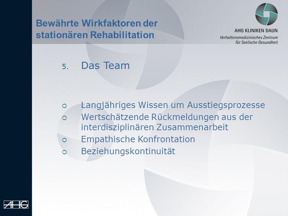 Bewährte Wirkfaktoren der stationären Rehabilitation 5. Das Team Langjähriges Wissen um Ausstiegsprozesse Wertschätzende Rückmeldungen aus der interdi