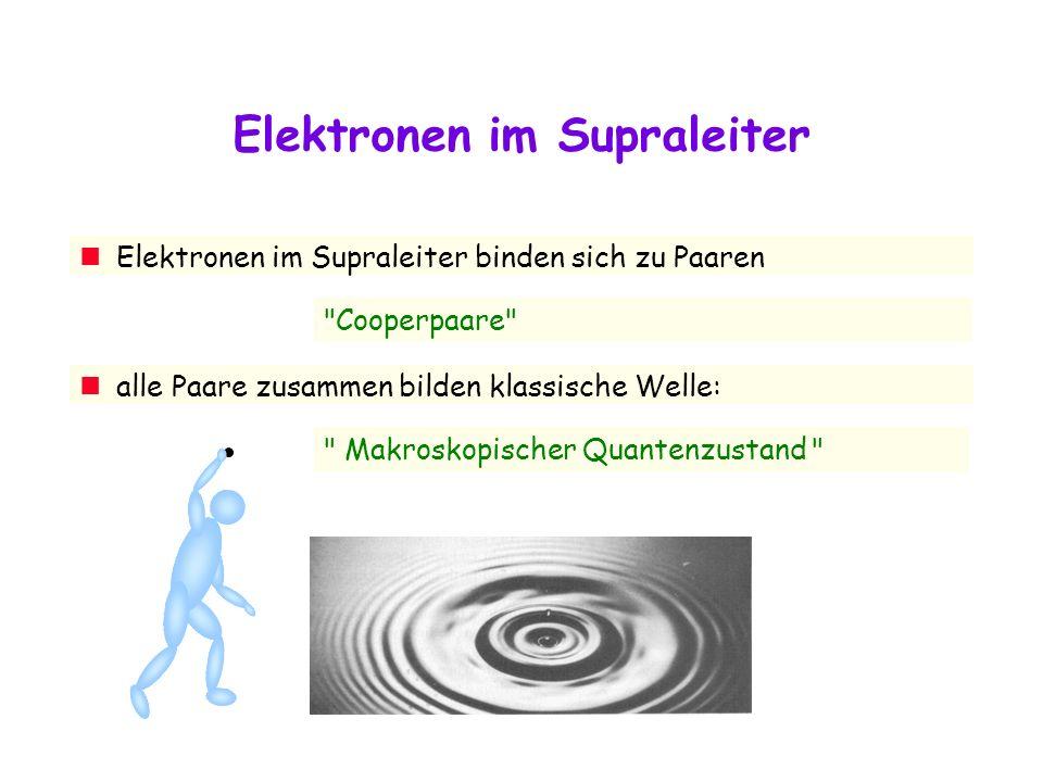 Elektronen im Supraleiter Elektronen im Supraleiter binden sich zu Paaren alle Paare zusammen bilden klassische Welle: Cooperpaare Makroskopischer Quantenzustand