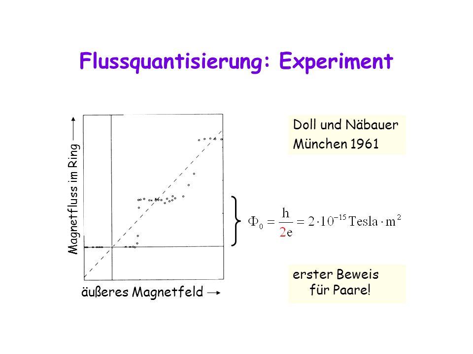 Flussquantisierung: Experiment Doll und Näbauer München 1961 Magnetfluss im Ring äußeres Magnetfeld erster Beweis für Paare!