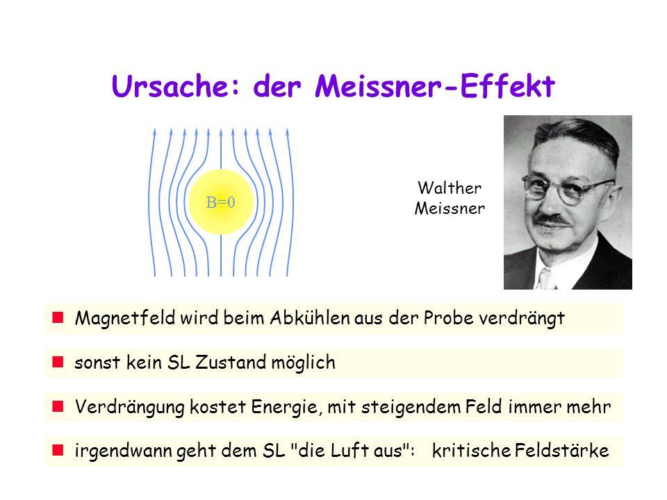 B=0 Magnetfeld wird beim Abkühlen aus der Probe verdrängt Walther Meissner sonst kein SL Zustand möglich Ursache: der Meissner-Effekt irgendwann geht dem SL die Luft aus : kritische Feldstärke Verdrängung kostet Energie, mit steigendem Feld immer mehr