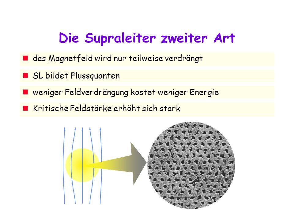 Die Supraleiter zweiter Art das Magnetfeld wird nur teilweise verdrängt SL bildet Flussquanten weniger Feldverdrängung kostet weniger Energie Kritische Feldstärke erhöht sich stark