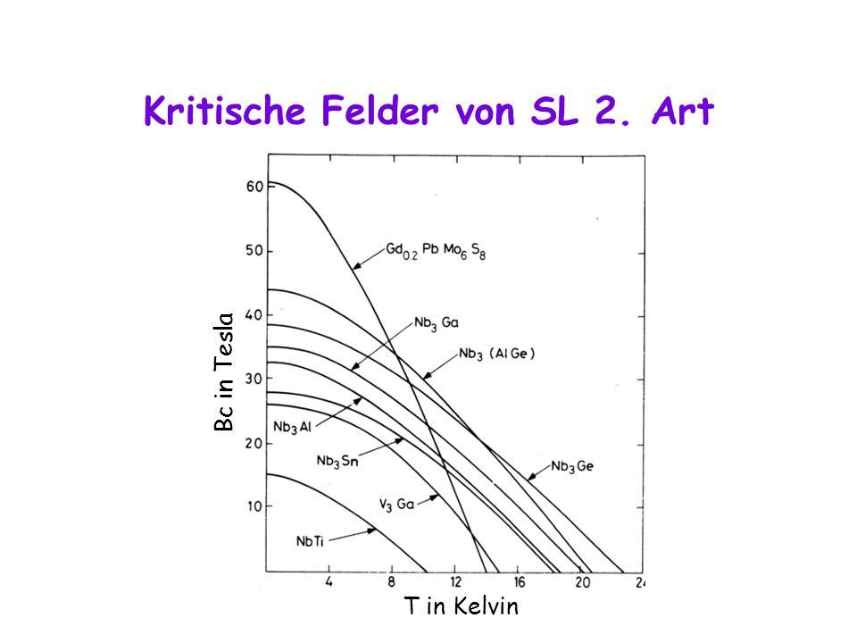 Kritische Felder von SL 2. Art T in Kelvin Bc in Tesla
