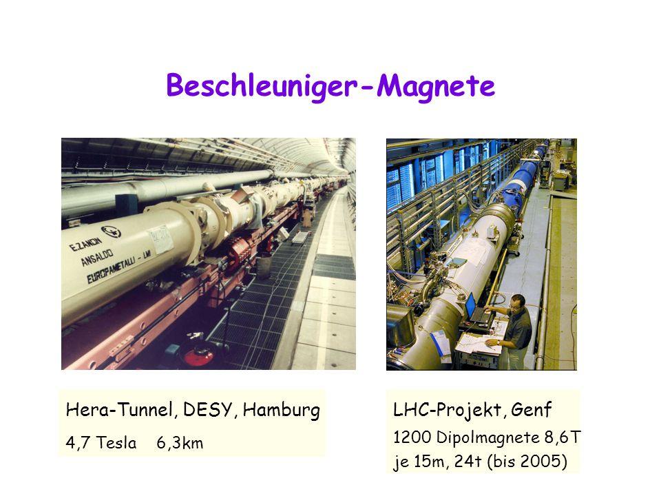 Beschleuniger-Magnete Hera-Tunnel, DESY, Hamburg 4,7 Tesla 6,3km LHC-Projekt, Genf 1200 Dipolmagnete 8,6T je 15m, 24t (bis 2005)