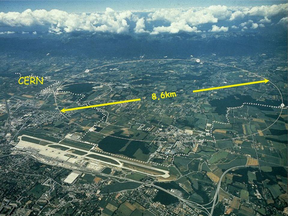8,6km CERN