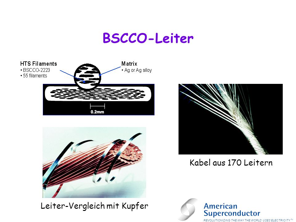 BSCCO-Leiter Leiter-Vergleich mit Kupfer Kabel aus 170 Leitern REVOLUTIONIZING THE WAY THE WORLD USES ELECTRICITY TM