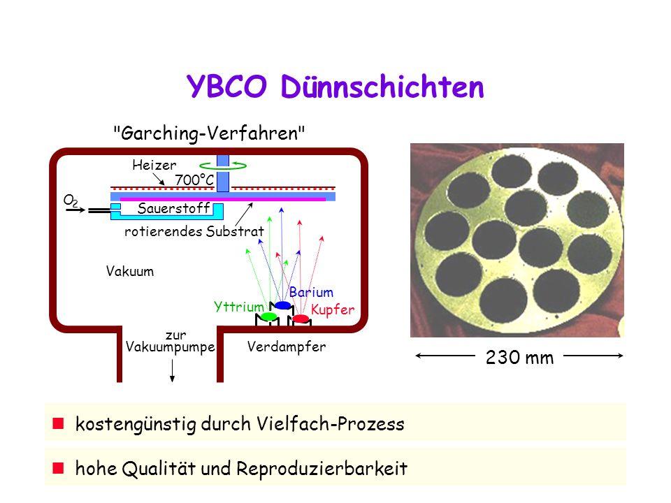 YBCO Dünnschichten 230 mm kostengünstig durch Vielfach-Prozess hohe Qualität und Reproduzierbarkeit Heizer 700°C O 2 Sauerstoff Verdampfer Yttrium rotierendes Garching-Verfahren Vakuumpumpe zur Vakuum Substrat Barium Kupfer