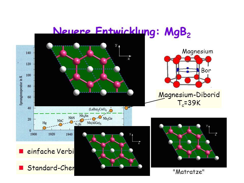 Neuere Entwicklung: MgB 2 einfache Verbindung Standard-Chemikalie Magnesium Bor Magnesium-Diborid T c =39K Matratze