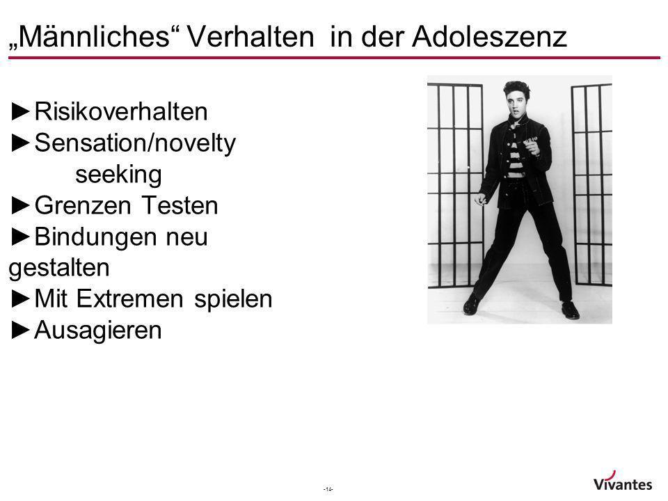 -14- Männliches Verhalten in der Adoleszenz Risikoverhalten Sensation/novelty seeking Grenzen Testen Bindungen neu gestalten Mit Extremen spielen Ausa