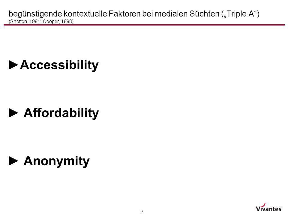 -18- begünstigende kontextuelle Faktoren bei medialen Süchten (Triple A) (Shotton, 1991; Cooper, 1998) Accessibility Affordability Anonymity