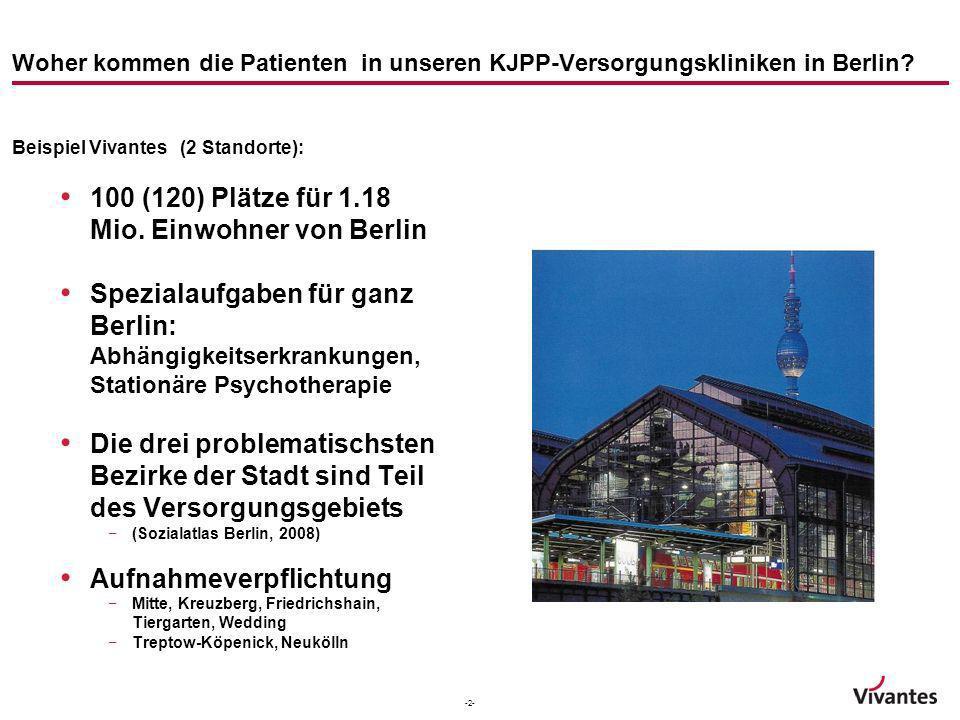 -2- Woher kommen die Patienten in unseren KJPP-Versorgungskliniken in Berlin? Beispiel Vivantes (2 Standorte): 100 (120) Plätze für 1.18 Mio. Einwohne