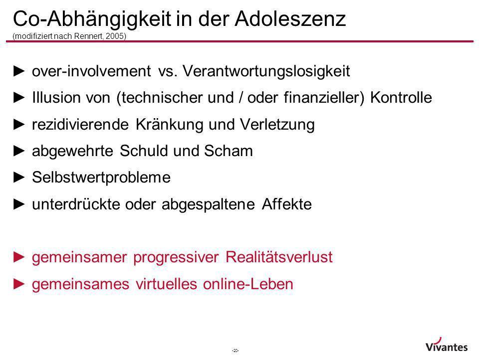 -20- Co-Abhängigkeit in der Adoleszenz (modifiziert nach Rennert, 2005) over-involvement vs. Verantwortungslosigkeit Illusion von (technischer und / o