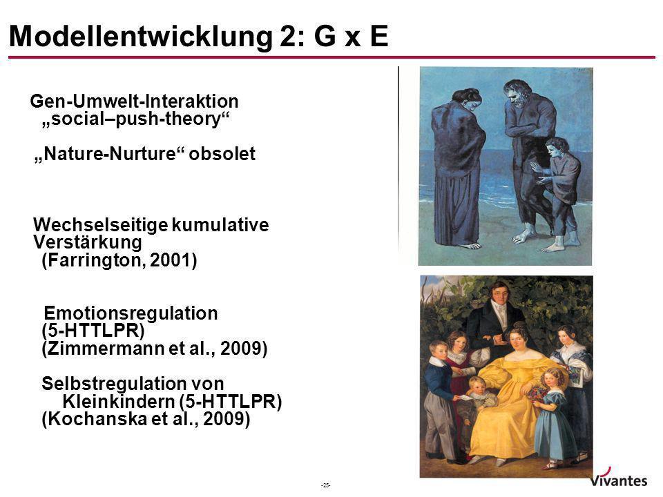 -25- Modellentwicklung 2: G x E Gen-Umwelt-Interaktion social–push-theory Nature-Nurture obsolet Wechselseitige kumulative Verstärkung (Farrington, 20