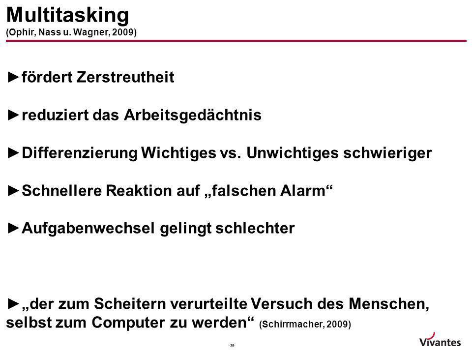 -36- Multitasking (Ophir, Nass u. Wagner, 2009) fördert Zerstreutheit reduziert das Arbeitsgedächtnis Differenzierung Wichtiges vs. Unwichtiges schwie
