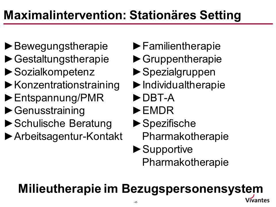 -45- Maximalintervention: Stationäres Setting Bewegungstherapie Gestaltungstherapie Sozialkompetenz Konzentrationstraining Entspannung/PMR Genusstrain
