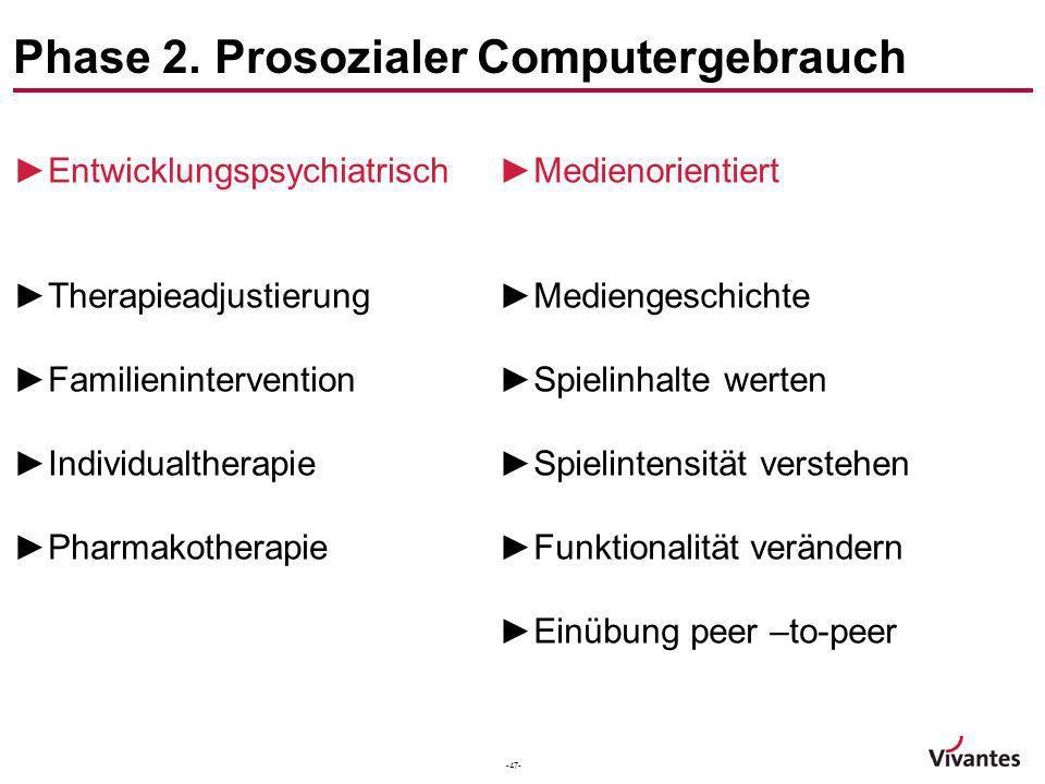 -47- Phase 2. Prosozialer Computergebrauch Entwicklungspsychiatrisch Therapieadjustierung Familienintervention Individualtherapie Pharmakotherapie Med