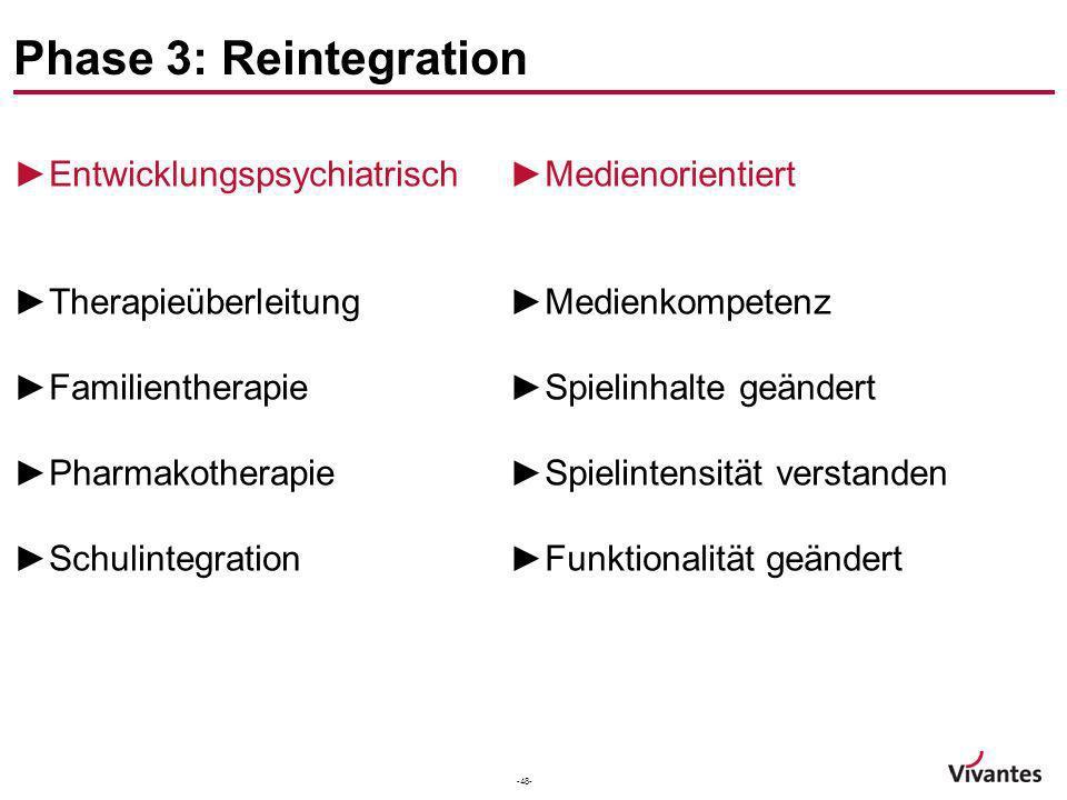 -48- Phase 3: Reintegration Entwicklungspsychiatrisch Therapieüberleitung Familientherapie Pharmakotherapie Schulintegration Medienorientiert Medienko