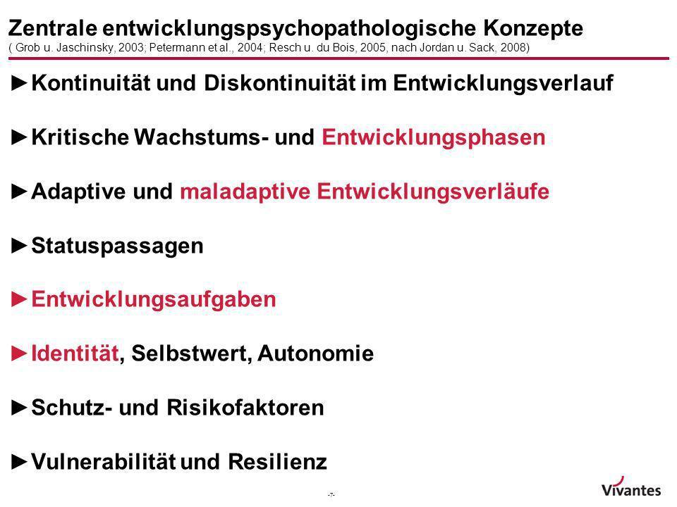 -7- Zentrale entwicklungspsychopathologische Konzepte ( Grob u. Jaschinsky, 2003; Petermann et al., 2004; Resch u. du Bois, 2005, nach Jordan u. Sack,