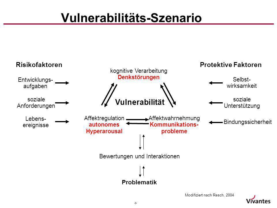 -8- Vulnerabilitäts-Szenario Vulnerabilität Affektregulation autonomes Hyperarousal Affektwahrnehmung Kommunikations- probleme Bewertungen und Interak