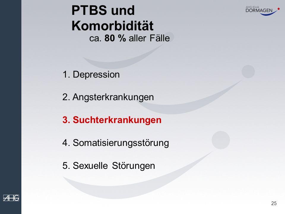 24 Verlauf einer PTBS 50% der Pat.