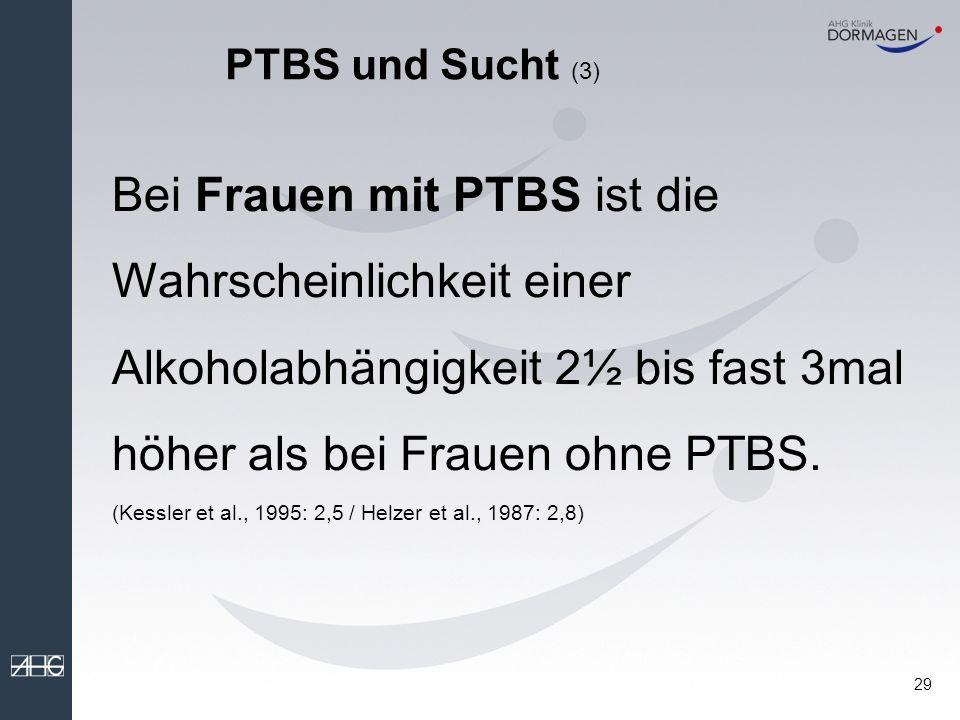 28 PTBS und Sucht (2) Bei Männern mit PTBS ist die Wahrscheinlichkeit einer Alkoholabhängigkeit ungefähr 2mal höher als bei Männern ohne PTBS.