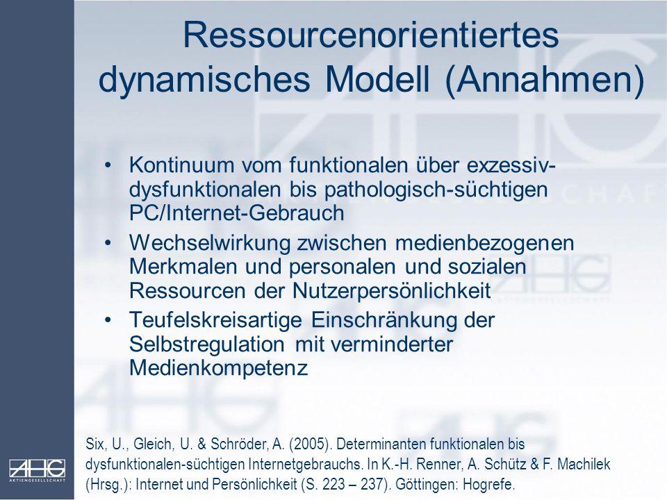 Ressourcenorientiertes dynamisches Modell (Annahmen) Kontinuum vom funktionalen über exzessiv- dysfunktionalen bis pathologisch-süchtigen PC/Internet-