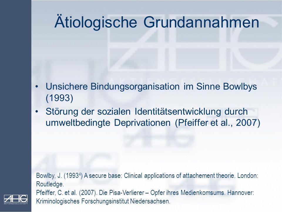 Ätiologische Grundannahmen Unsichere Bindungsorganisation im Sinne Bowlbys (1993) Störung der sozialen Identitätsentwicklung durch umweltbedingte Depr