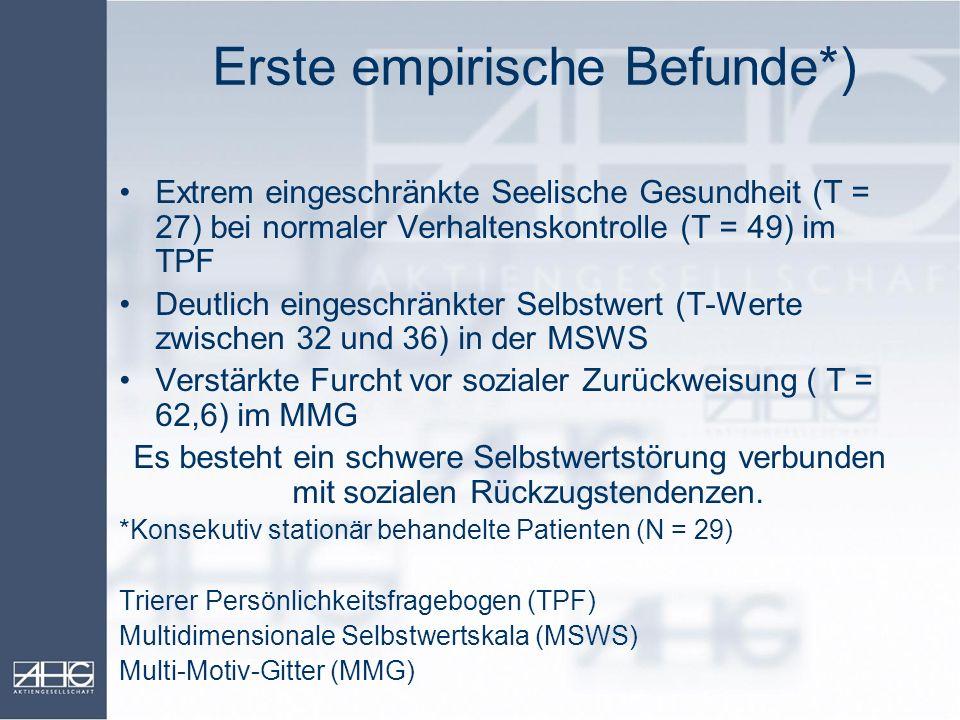 Erste empirische Befunde*) Extrem eingeschränkte Seelische Gesundheit (T = 27) bei normaler Verhaltenskontrolle (T = 49) im TPF Deutlich eingeschränkt