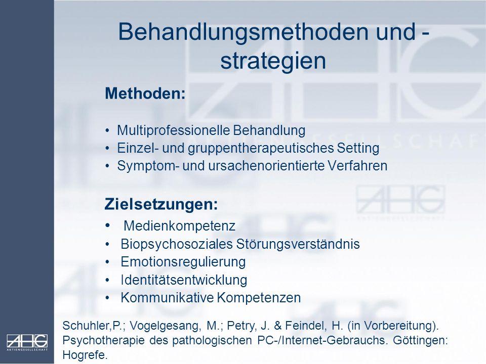 Behandlungsmethoden und - strategien Methoden: Multiprofessionelle Behandlung Einzel- und gruppentherapeutisches Setting Symptom- und ursachenorientie