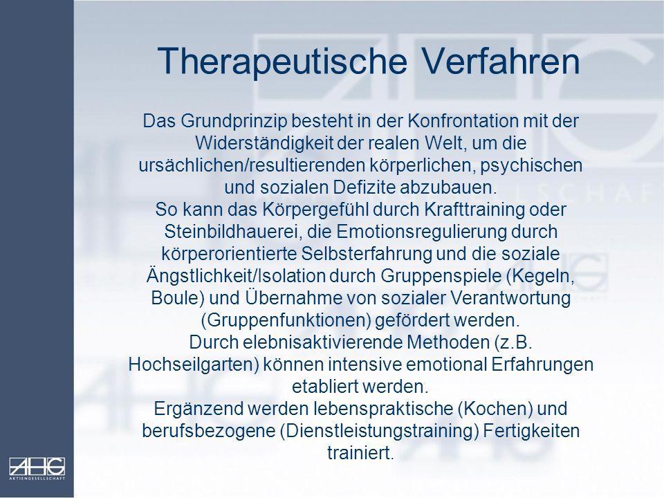 Therapeutische Verfahren Das Grundprinzip besteht in der Konfrontation mit der Widerständigkeit der realen Welt, um die ursächlichen/resultierenden kö