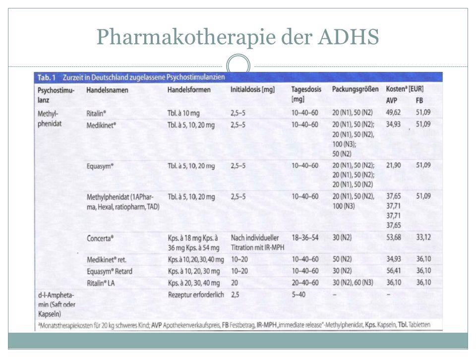 Pharmakotherapie der ADHS