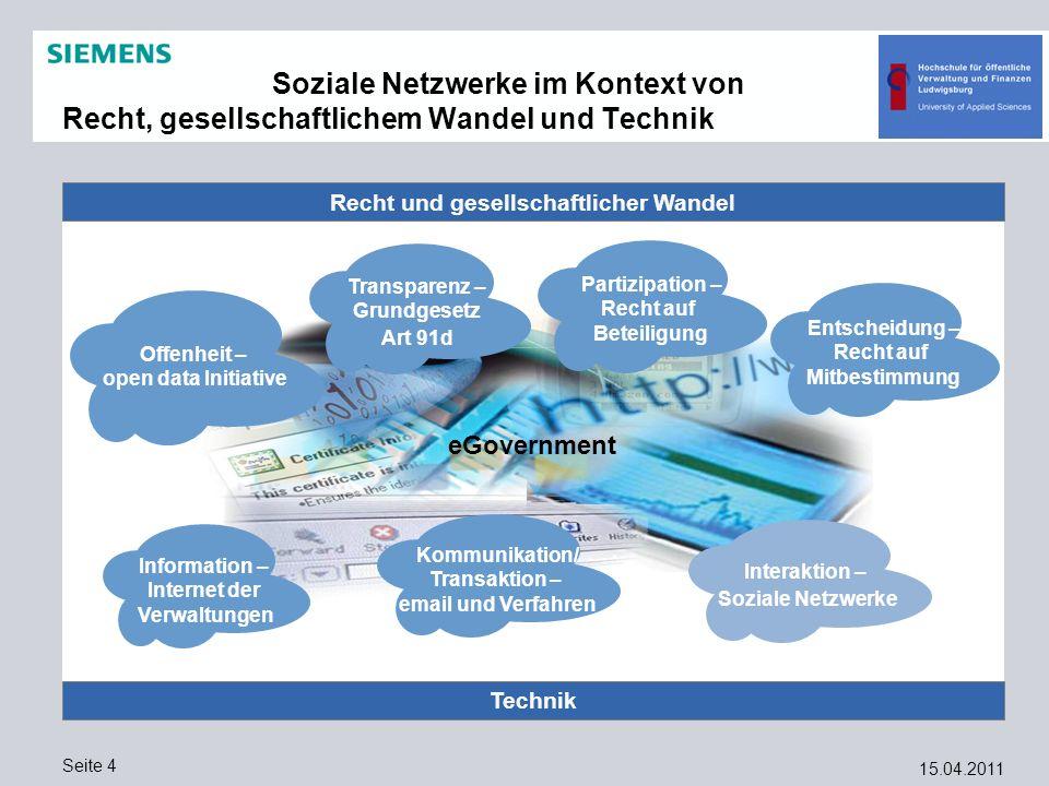 15.04.2011 Seite 4 Soziale Netzwerke im Kontext von Recht, gesellschaftlichem Wandel und Technik Recht und gesellschaftlicher Wandel Technik Offenheit