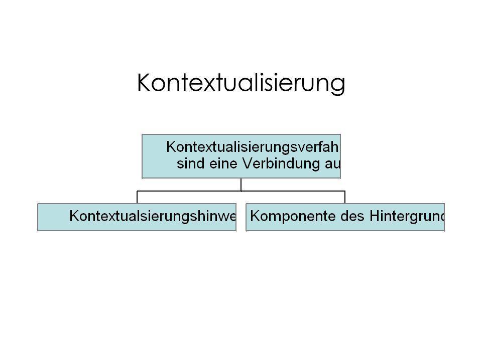 Kontextualisierungverfahren sind dadurch bestimmt, daß Kontextualisierungshinweise eingesetzt werden, um Schemata aus dem Hintergrundwissen verfügbar zu machen Kontextualisierungshinweis Ein empirisch gegebenes (beobachtbares) Datum, das der kontextualisierende Teilnehmer aus einem Zeichenvorrat auswählt Komponente des Hintergrundwissens Hintergrundwissen wird in Form von Schemata organisiert