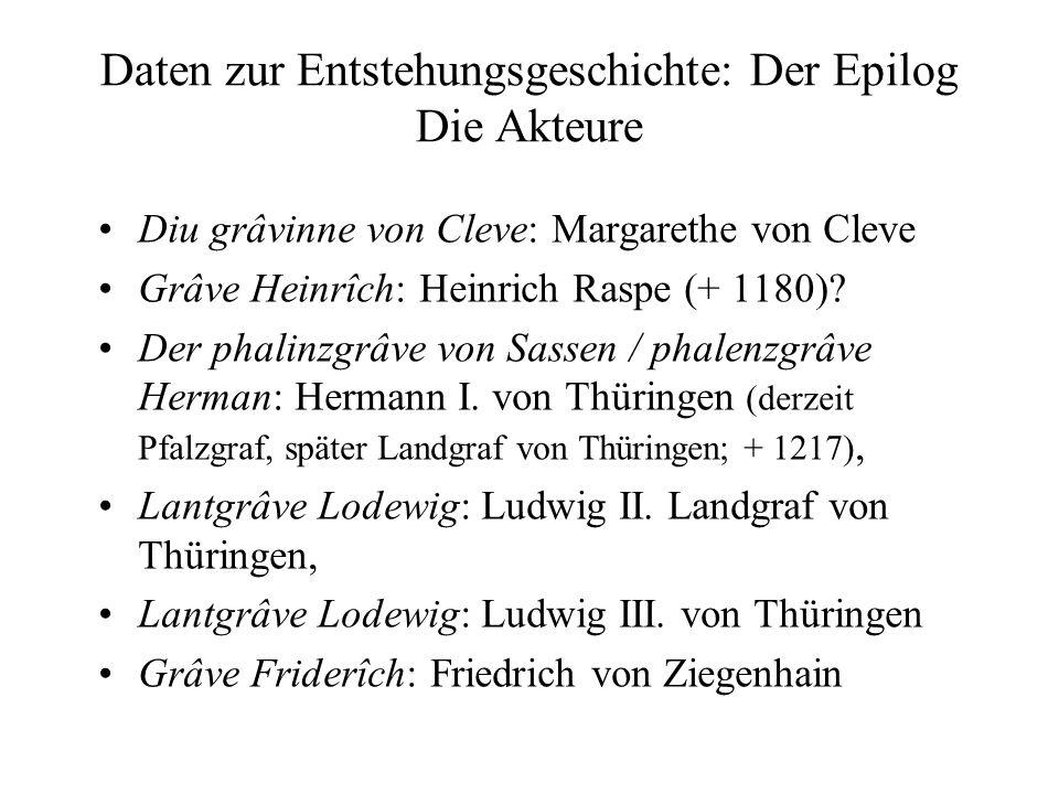 Daten zur Entstehungsgeschichte: Der Epilog Die Akteure Diu grâvinne von Cleve: Margarethe von Cleve Grâve Heinrîch: Heinrich Raspe (+ 1180).