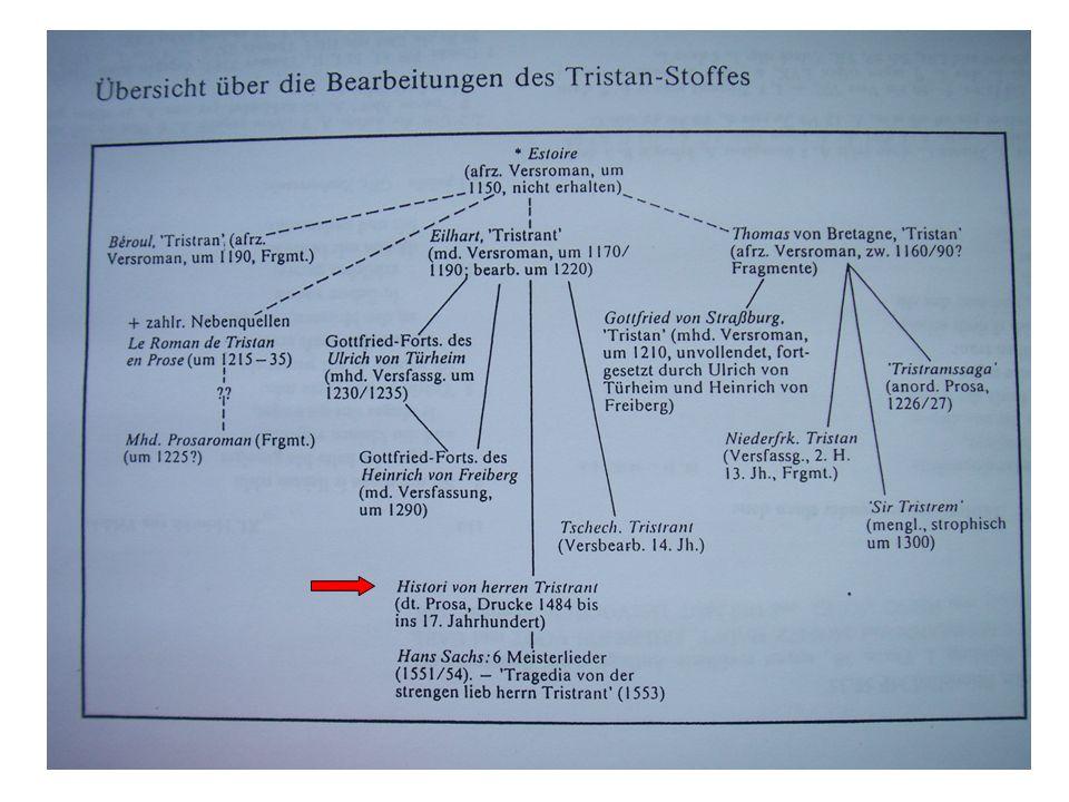 Histori von Tristrant und Ysalden Bearbeitung des Versromans von Eilhart von Oberge.