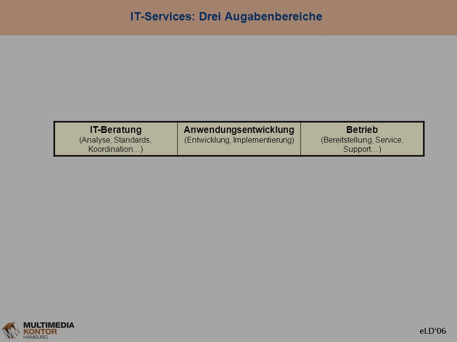 eLD06 Differenzierungs- und Kooperationspotenzial TK-Infrastrukturen (z.B. VOIP, WLAN) IT-Basis-Dienste (z.B. IDM) Campus- und Hochschulmanagement (z.