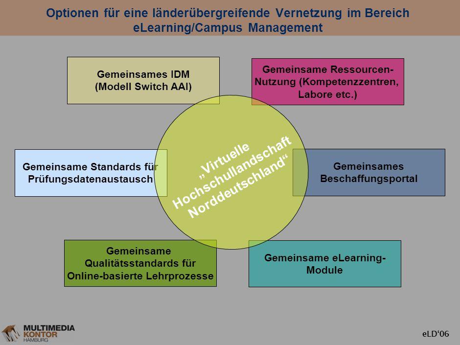eLD06 Struktur der Kooperation eCampus und eLearning in Hamburg SENATOR- RUNDE & MMKH (Bericht) eCampus LENKUNGSKREIS (Kanzler und BWF) eLearning Cons