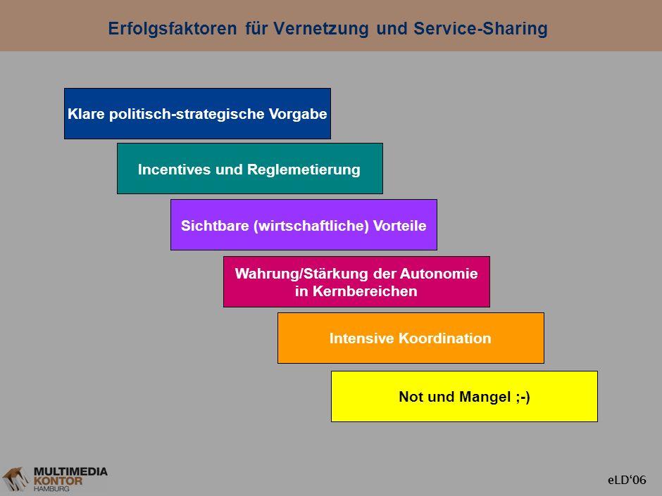 eLD06 Ressourcensharing und Synergien Kostenvorteile bei Beschaffung & Lizenzverhandlungen Intensiver Know-How Transfer Höhere Innovationsdynamik durc