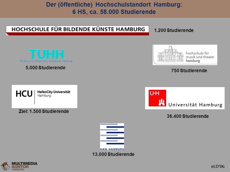 eLD06 Inhalt 1. MMKH: About Us 2. Der Hochschulstandort Hamburg 3. Vernetzung und Sharing: Was und Wie? 4. Projekte und Maßnahmen 5. Nutzen und Proble